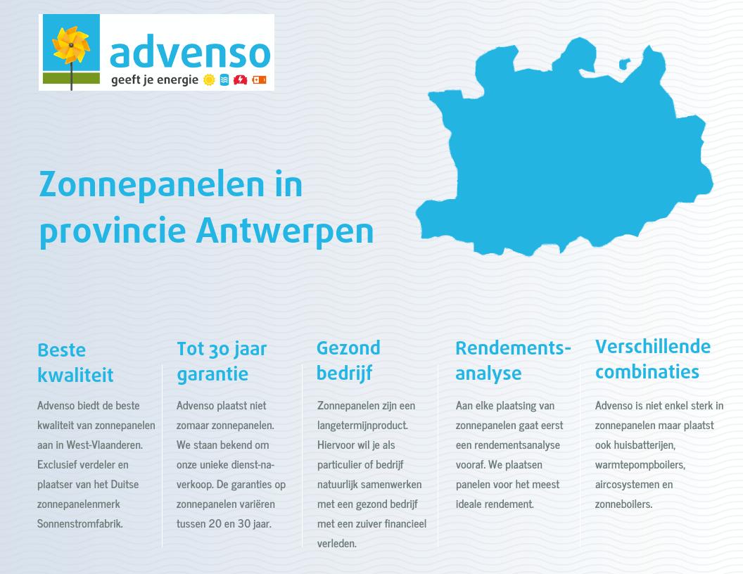 Zonnepanelen in provincie Antwerpen